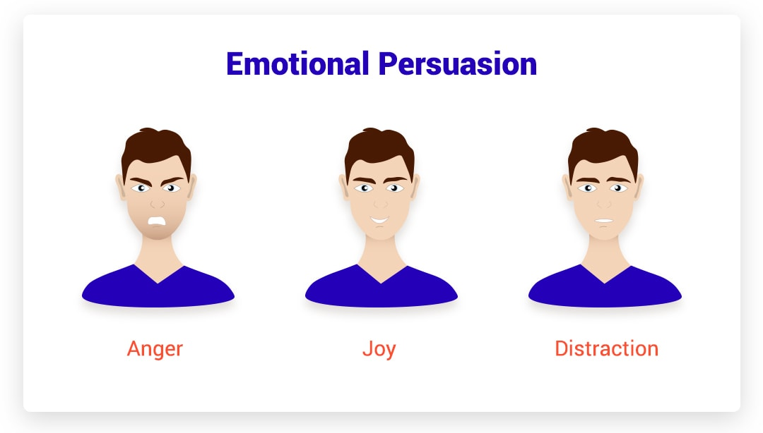 Emotional Persuasion