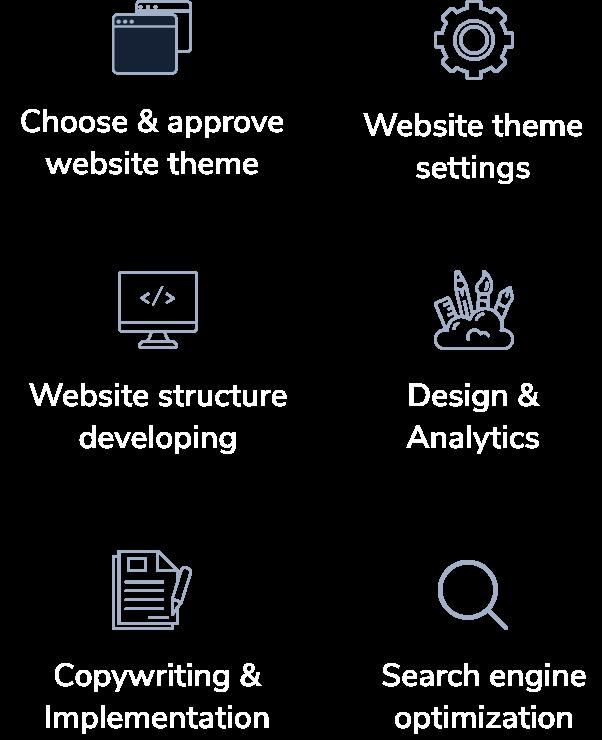 Shopify online store development