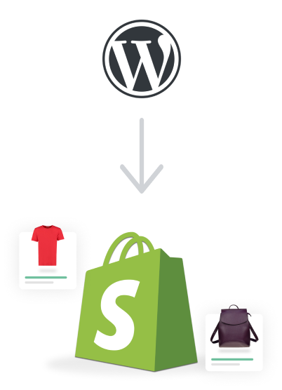 Migration from WooCommerce to Shopify